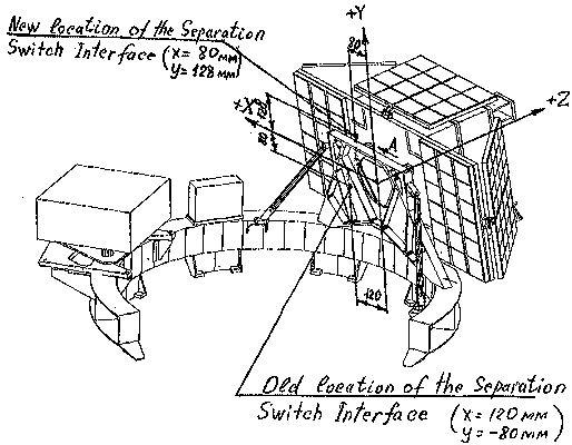 Mikrosatelliten Astrid 2