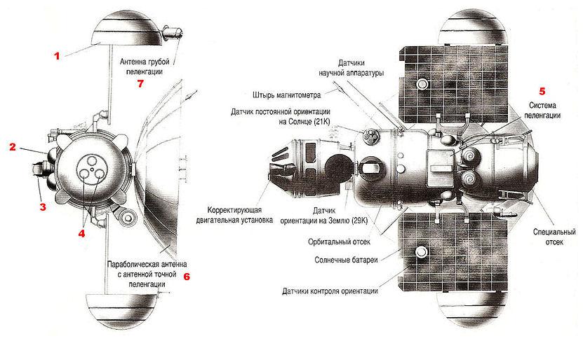 russian zond spacecraft - photo #30